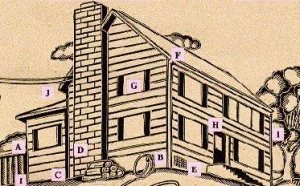 Thinking About Doing Your Own Home Inspection Try This